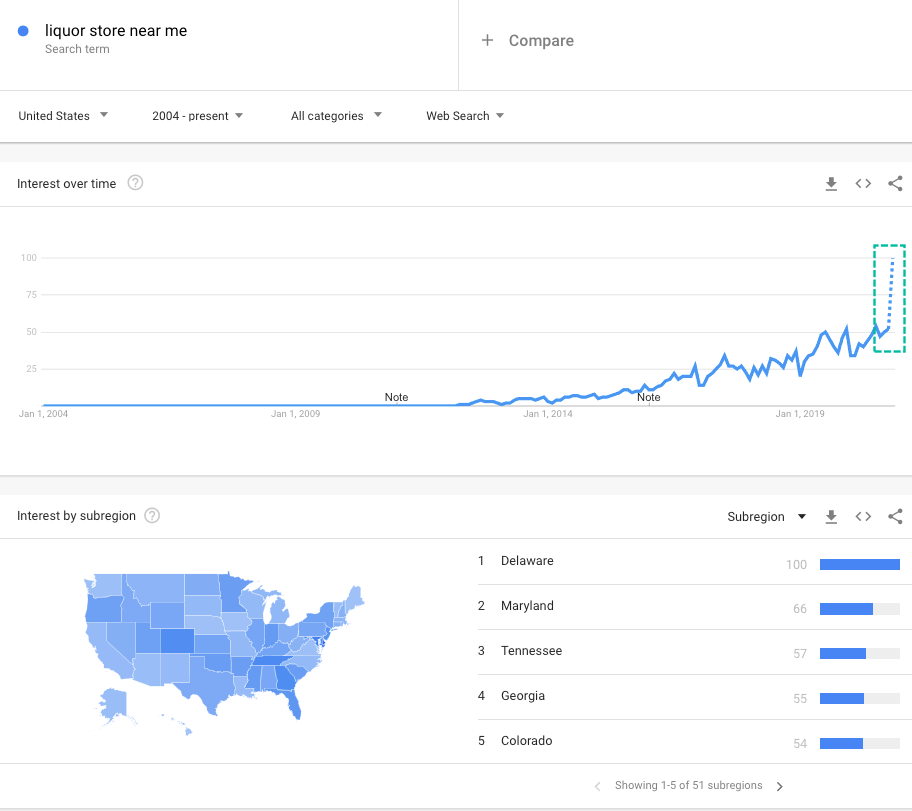 """Google Searches For """"Liquor Store Near Me"""" Hits All-Time High Amid Election Anxiety"""