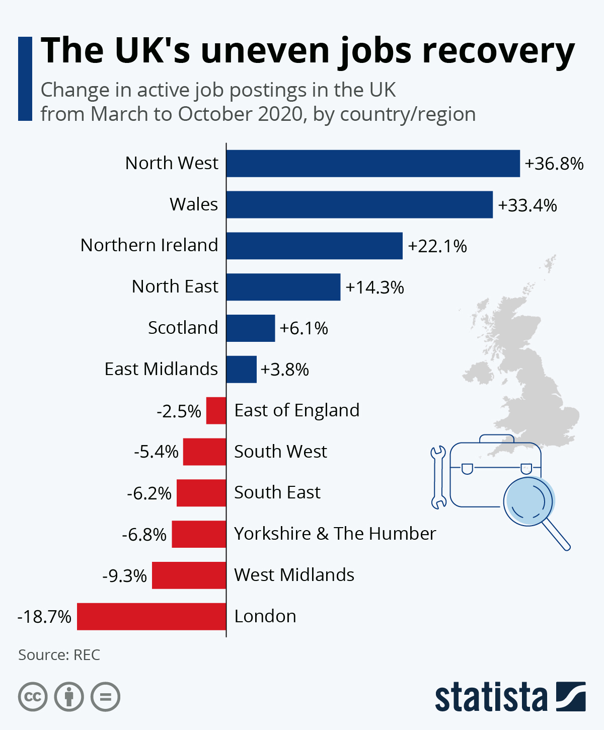 The UK's Uneven Jobs Recovery