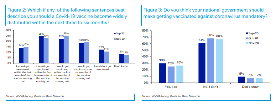 More Than 2/3rds Of Americans Oppose Mandatory COVID-19 Vaccinations