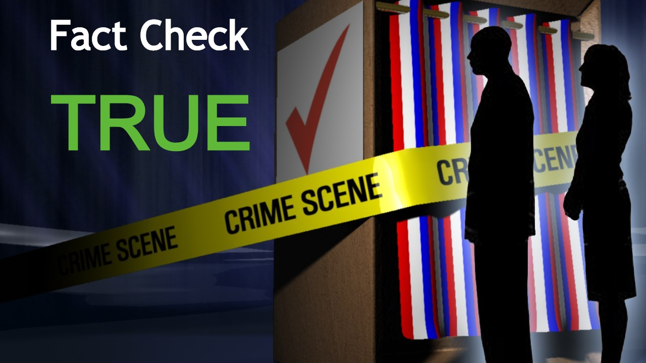Fact Check: True – Did Joe Biden & Democrats get caught committing voter fraud by attempting to steal 2020 election from Donald Trump?
