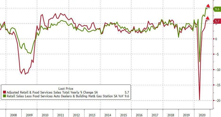 Struggling Retailers Owe $52 Billion In Overdue Rents