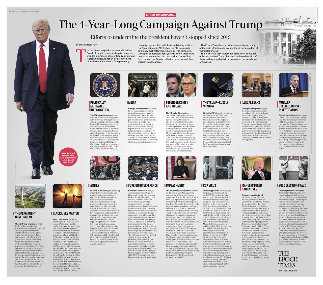 Infographic: The 4-Year-Long Campaign Against Trump