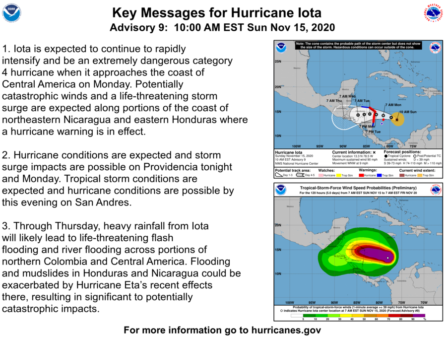"""Rapidly Intensifying"" Hurricane Iota Set To Slam Central America"
