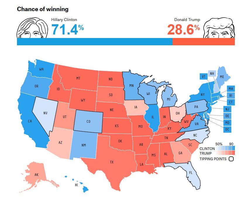 Nate Silver Hedges Big: Pennsylvania Loss Would Make Biden Underdog