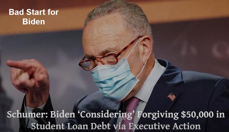Biden Is Off To A Bad Start Under Progressive Pressure