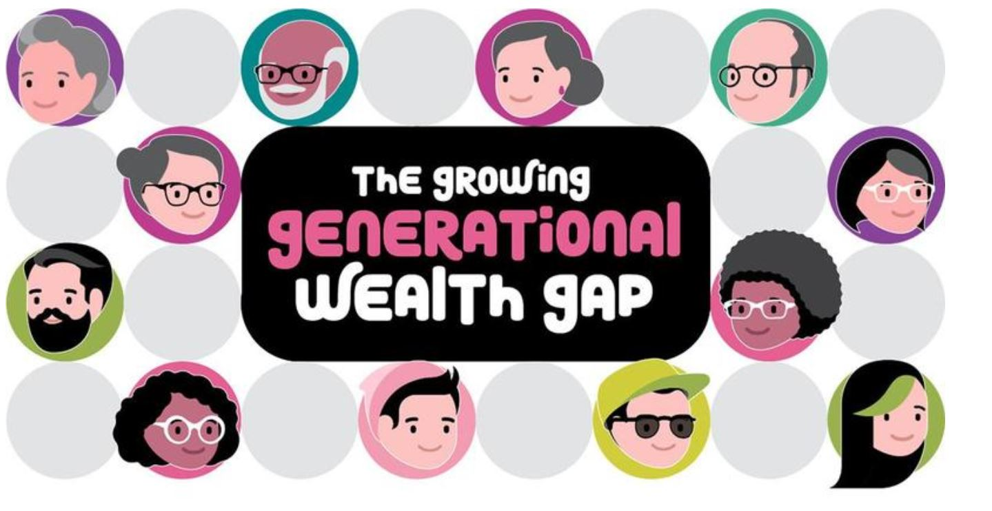 Charting The Growing Generational Wealth Gap