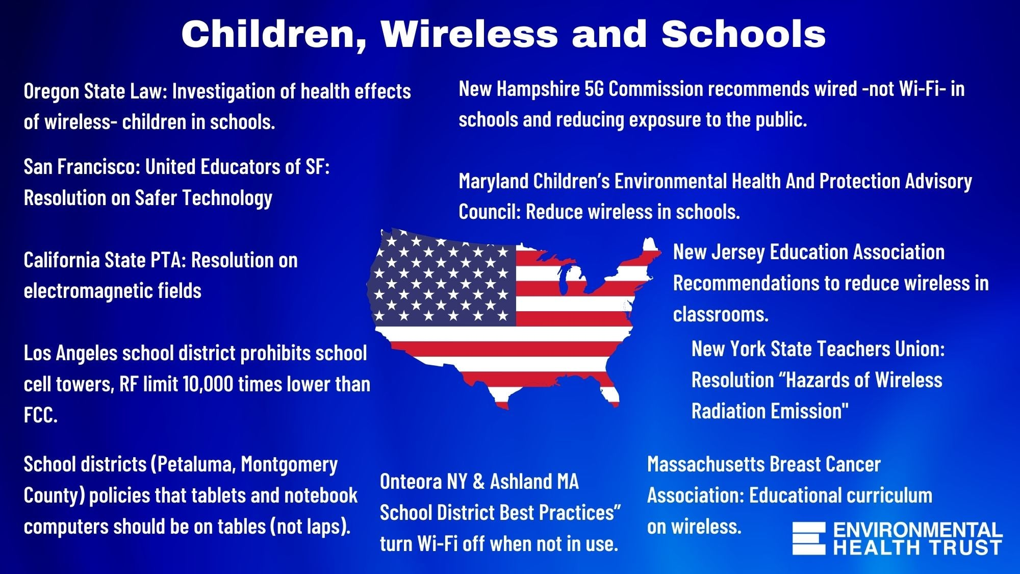 More American School Districts Providing Unsafe WiFi Hotspots for Remote Student Learning