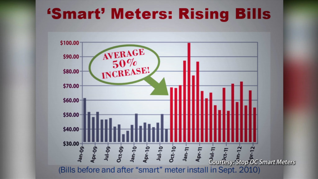 """Another American Utility Receives Complaints about """"Price Shock"""" Associated with """"Smart"""" Meters"""
